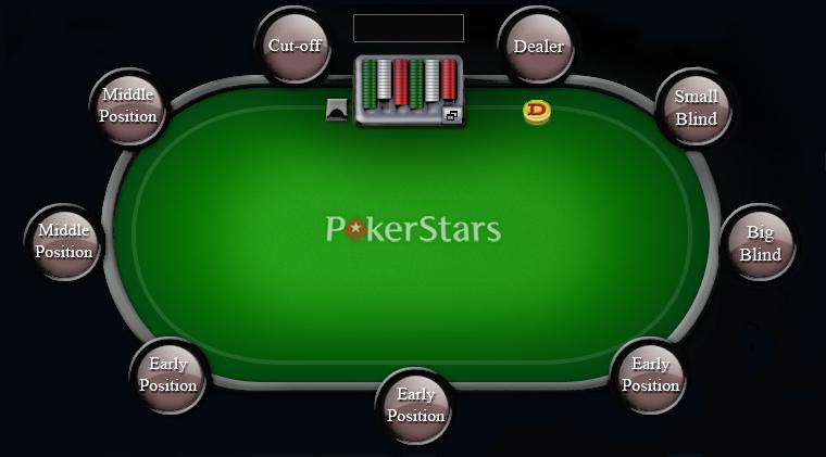 Pokern Online