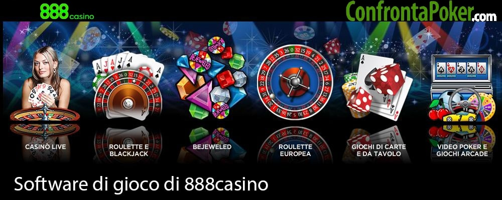 Software di gioco di 888casino